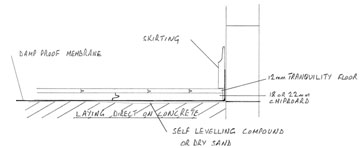 drawing showing board laid between skirtings