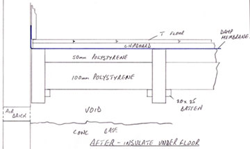 drawing showing insulation under flooring