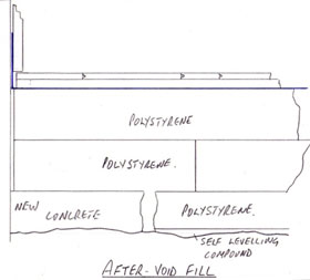 drawing showing void under flooring